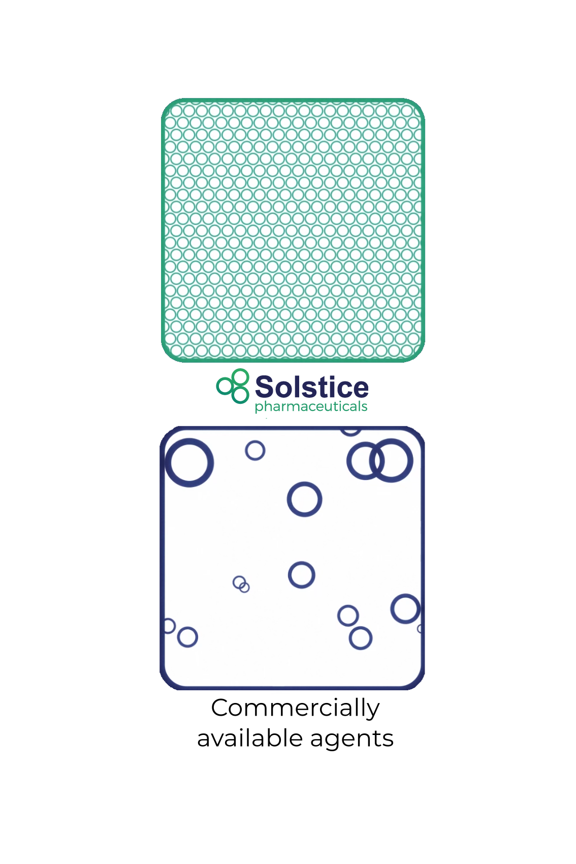 solstice-vs-commercially-available1134x1701